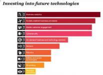 Megatrendy verzus efektívne využívanie informačných technológií